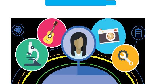 interestpowered-hover