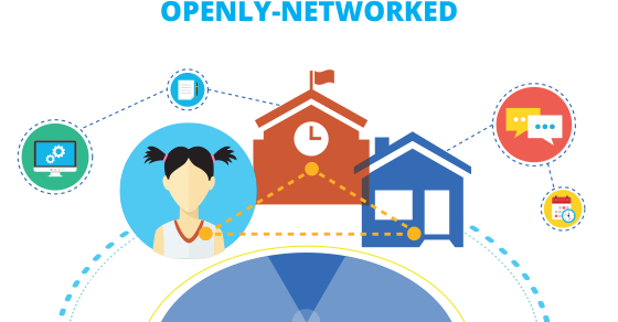 openlynetworked-hover
