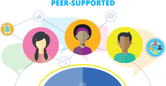 peersupported-hover